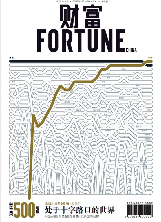 财富FORTUNE(中文版)